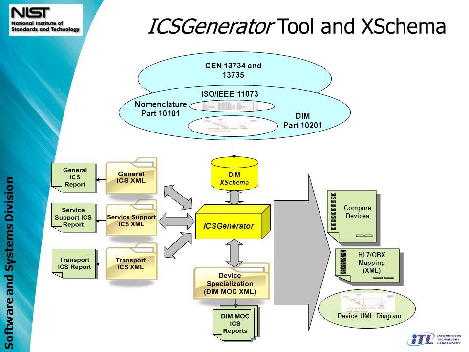 ICSGenerator Tool and XSchema