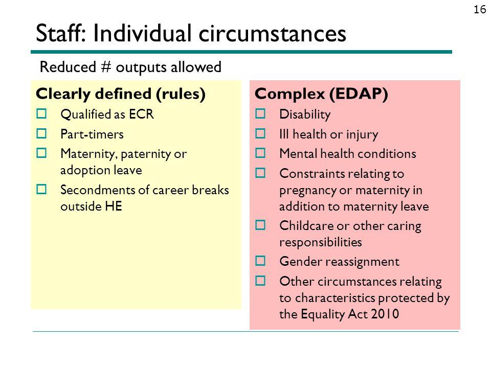 Staff: Individual circumstances