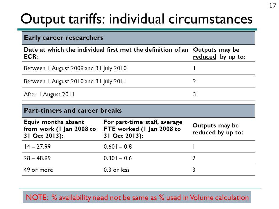 Output tariffs: individual circumstances