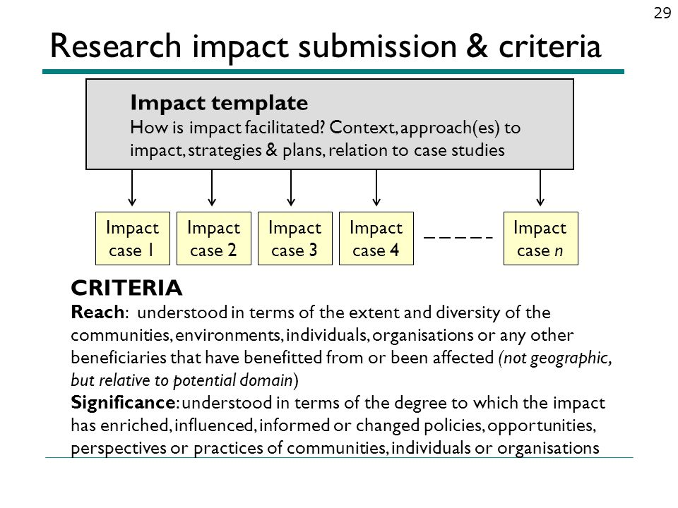 Research impact submission & criteria