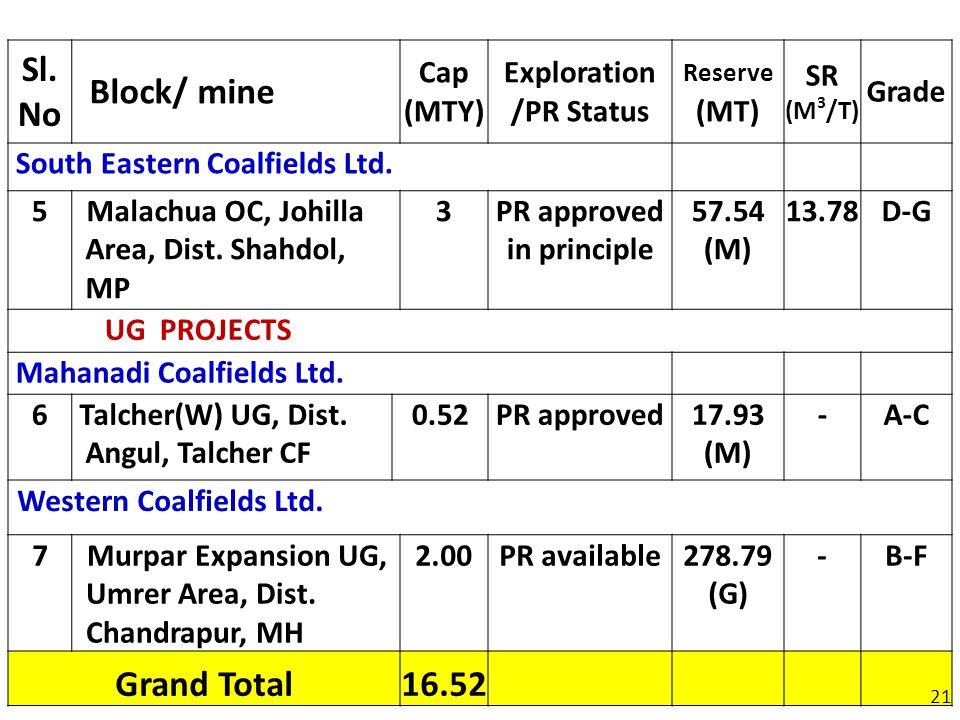 Exploration /PR Status PR approved in principle