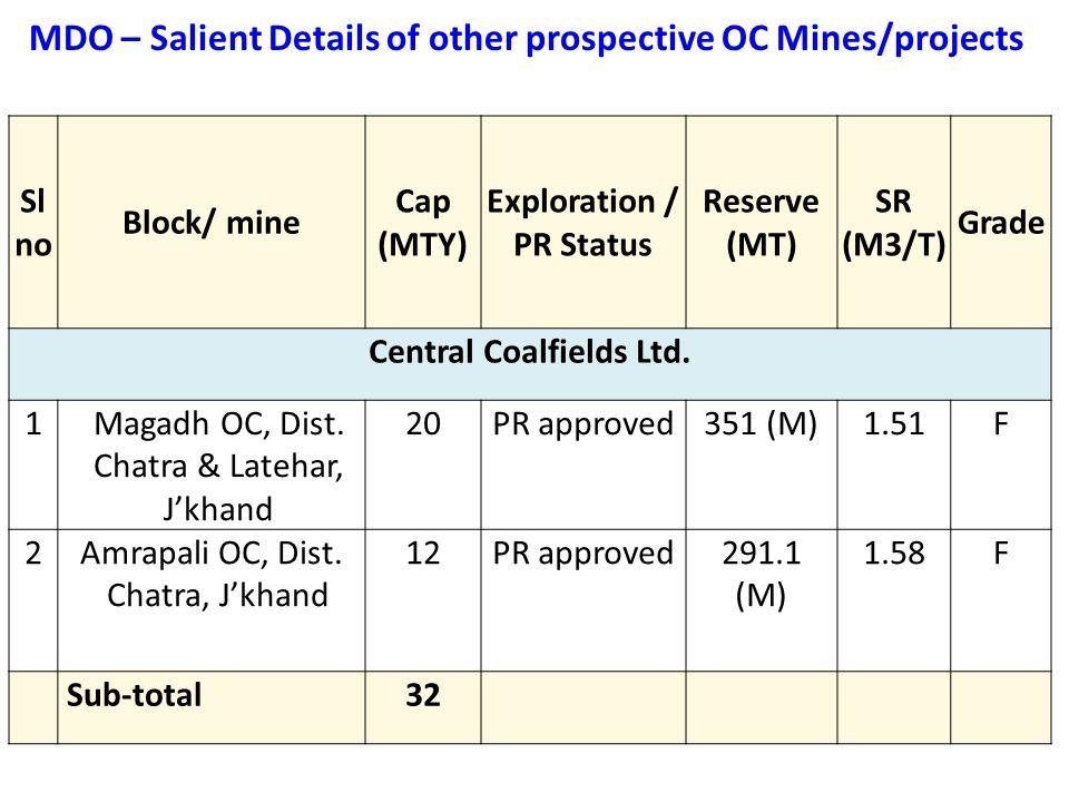 Exploration / PR Status Central Coalfields Ltd.