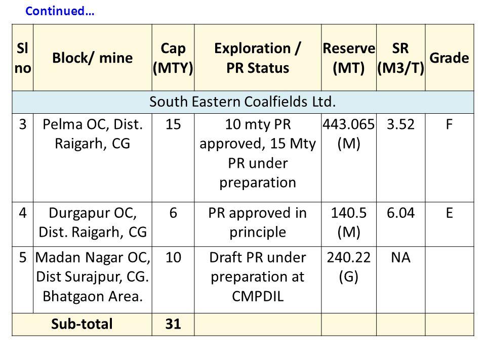 South Eastern Coalfields Ltd. 3 Pelma OC, Dist. Raigarh, CG 15