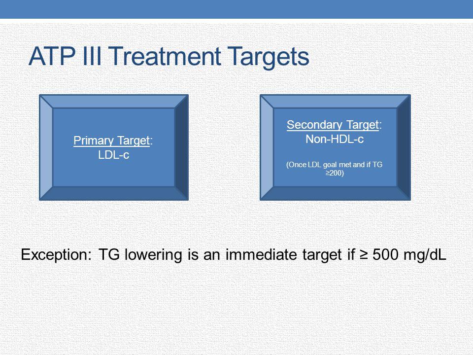 ATP III Treatment Targets