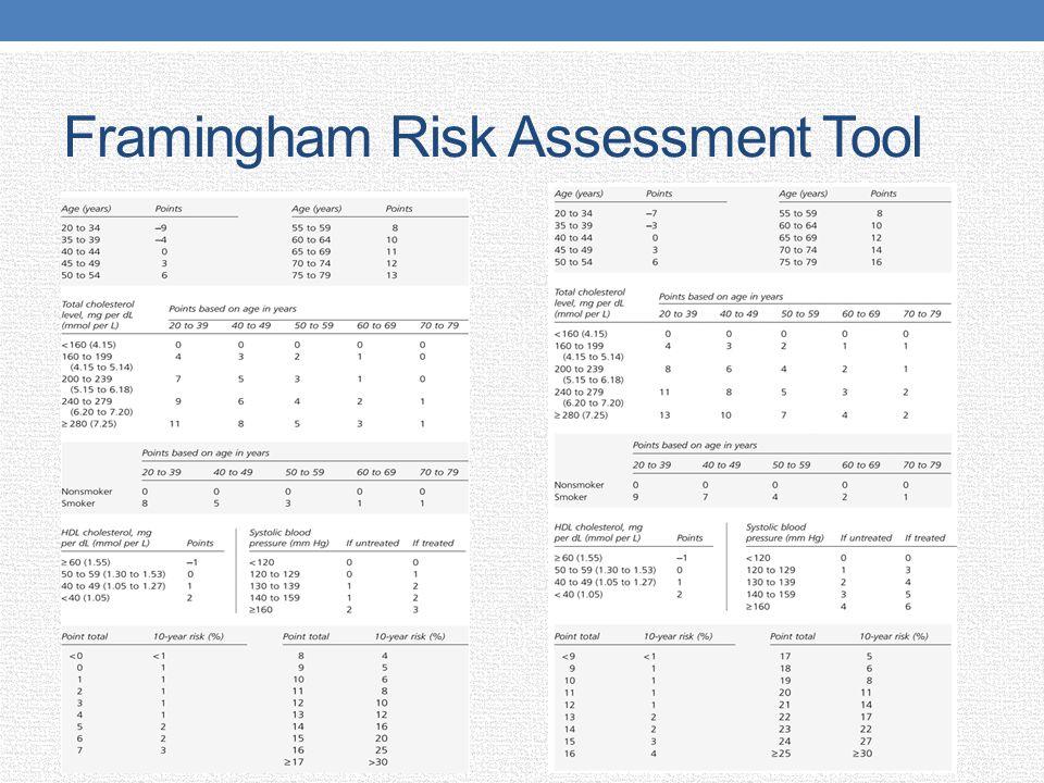 Framingham Risk Assessment Tool