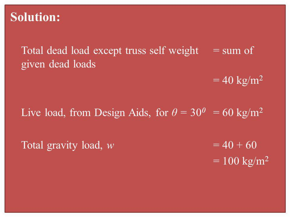 Solution: Total dead load except truss self weight = sum of given dead loads. = 40 kg/m2. Live load, from Design Aids, for θ = 300 = 60 kg/m2.