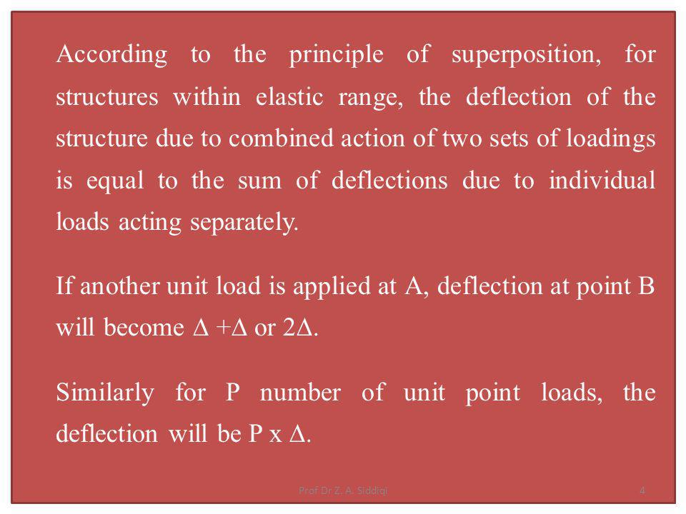 According to the principle of superposition, for structures within elastic range, the deflection of the structure due to combined action of two sets of loadings is equal to the sum of deflections due to individual loads acting separately.