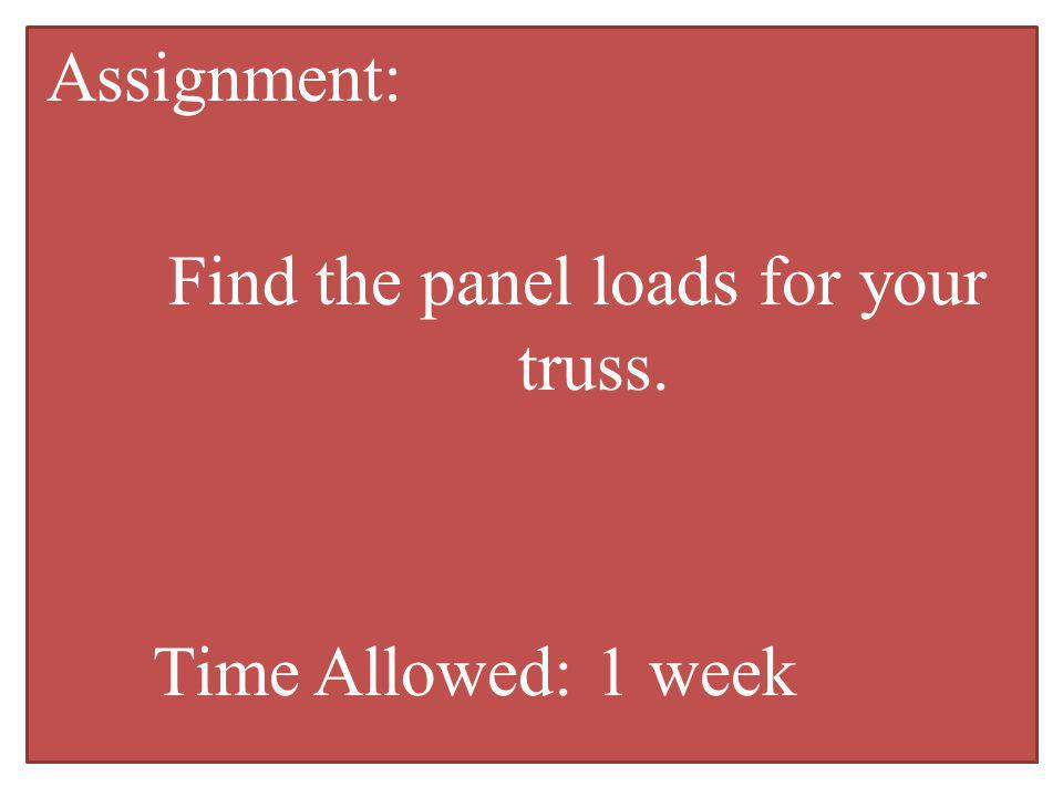 Find the panel loads for your truss.