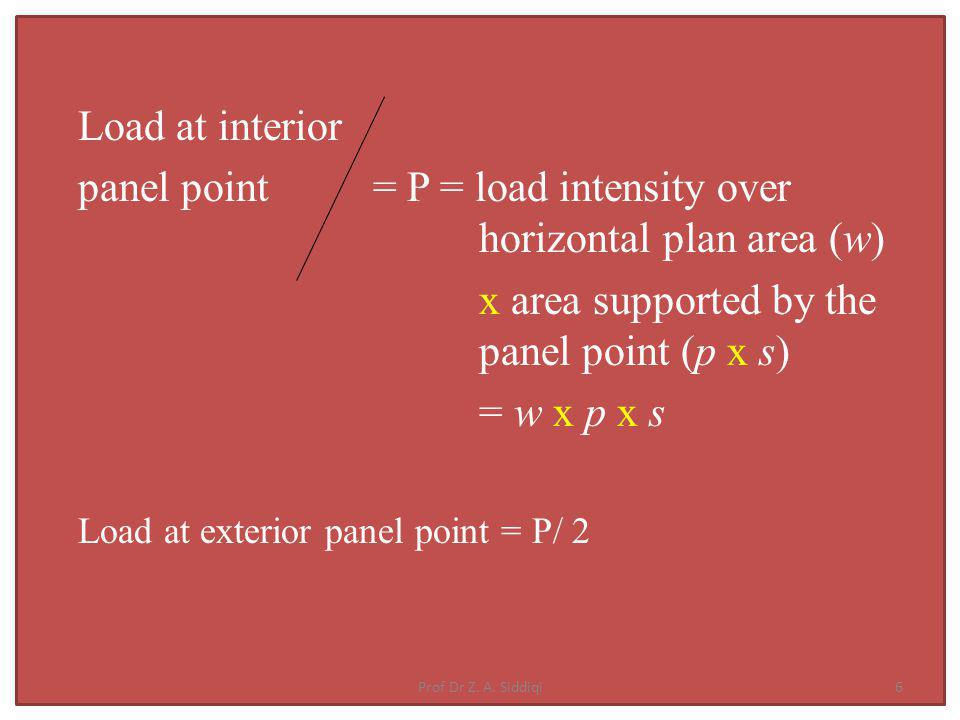 panel point = P = load intensity over horizontal plan area (w)