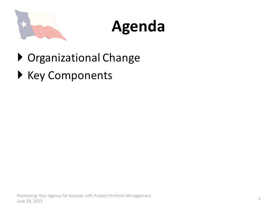 Agenda Organizational Change Key Components