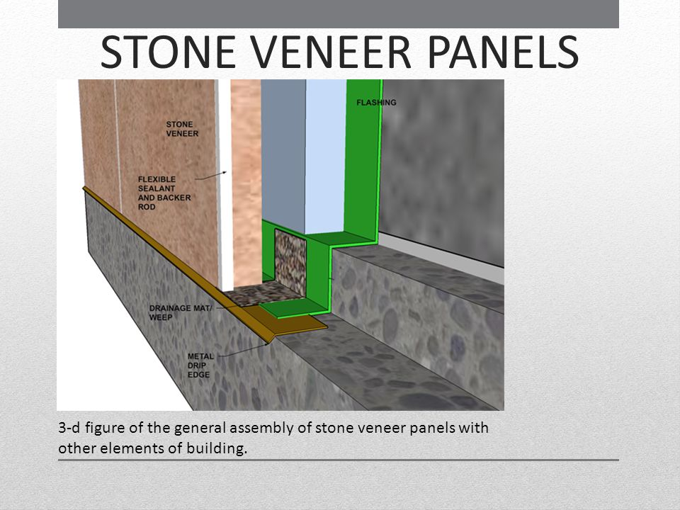 STONE VENEER PANELS 3-d figure of the general assembly of stone veneer panels with.