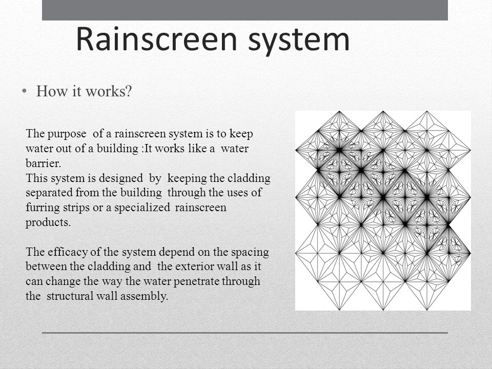 Rainscreen system How it works