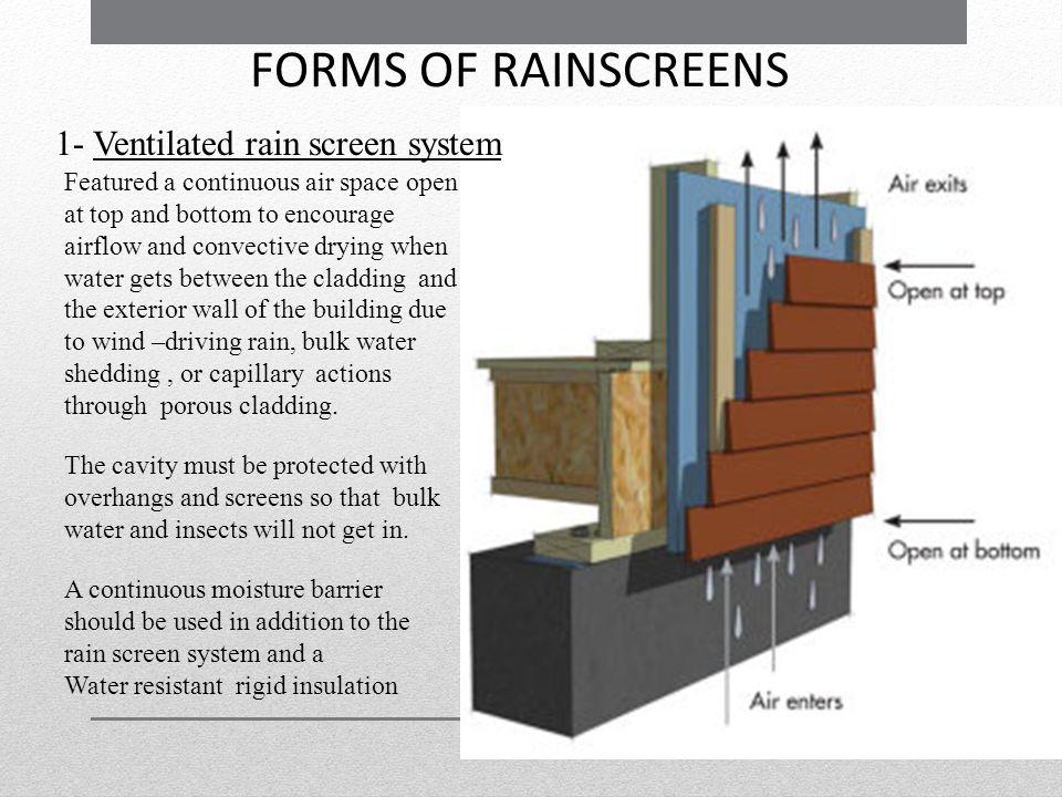 FORMS OF RAINSCREENS 1- Ventilated rain screen system