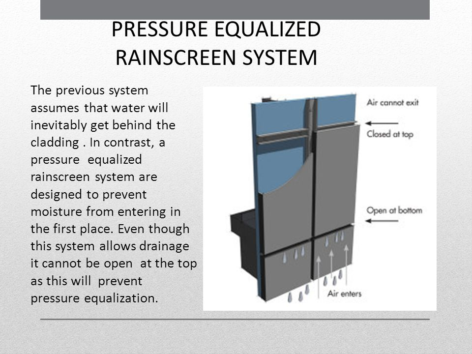 PRESSURE EQUALIZED RAINSCREEN SYSTEM