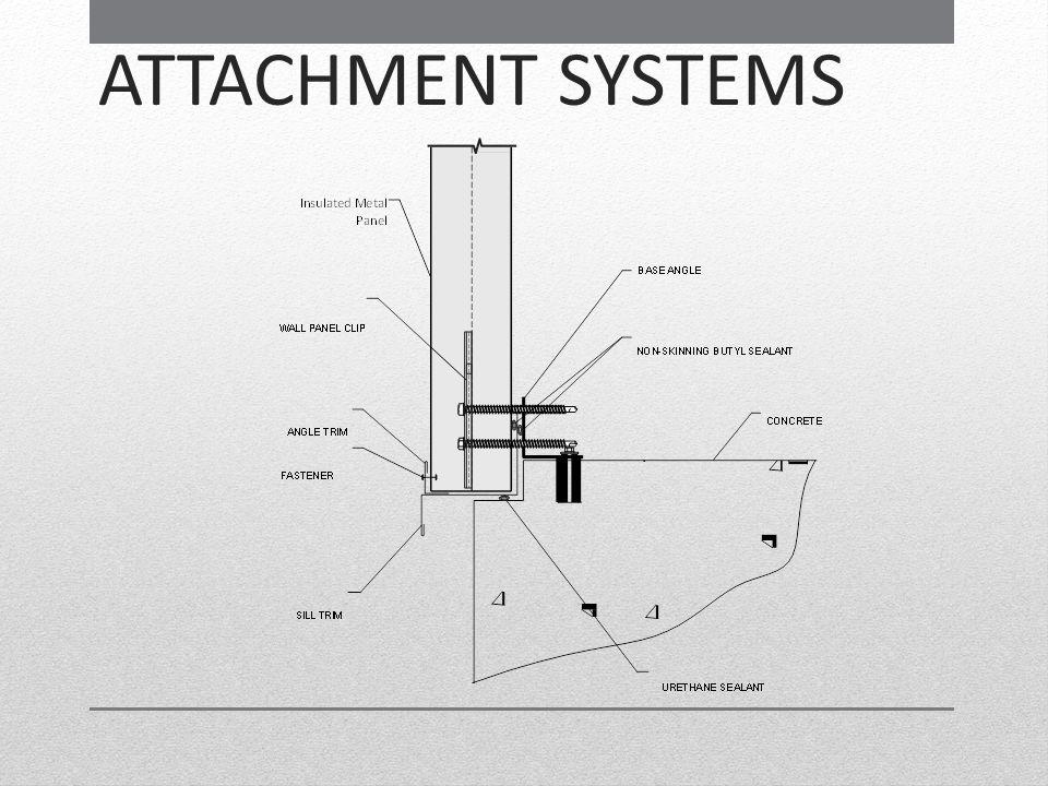 ATTACHMENT SYSTEMS