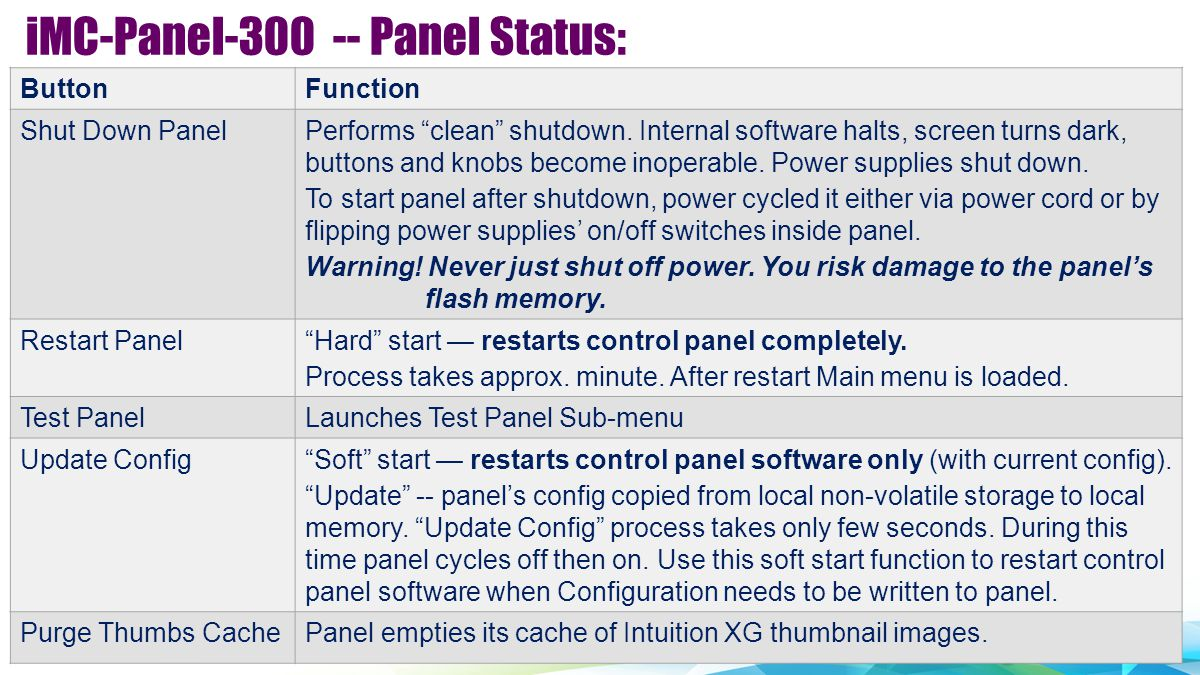 iMC-Panel-300 -- Panel Status: