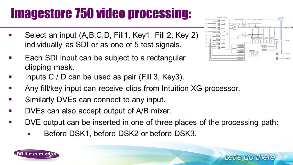 Imagestore 750 video processing:
