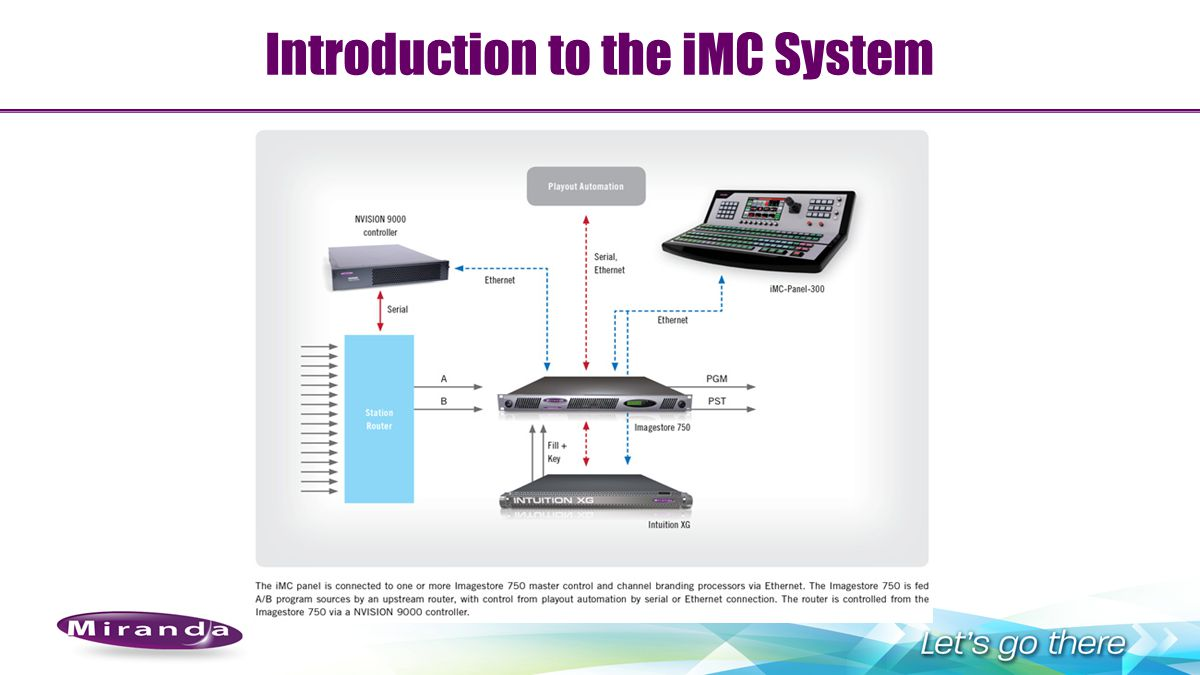 Introduction to the iMC System