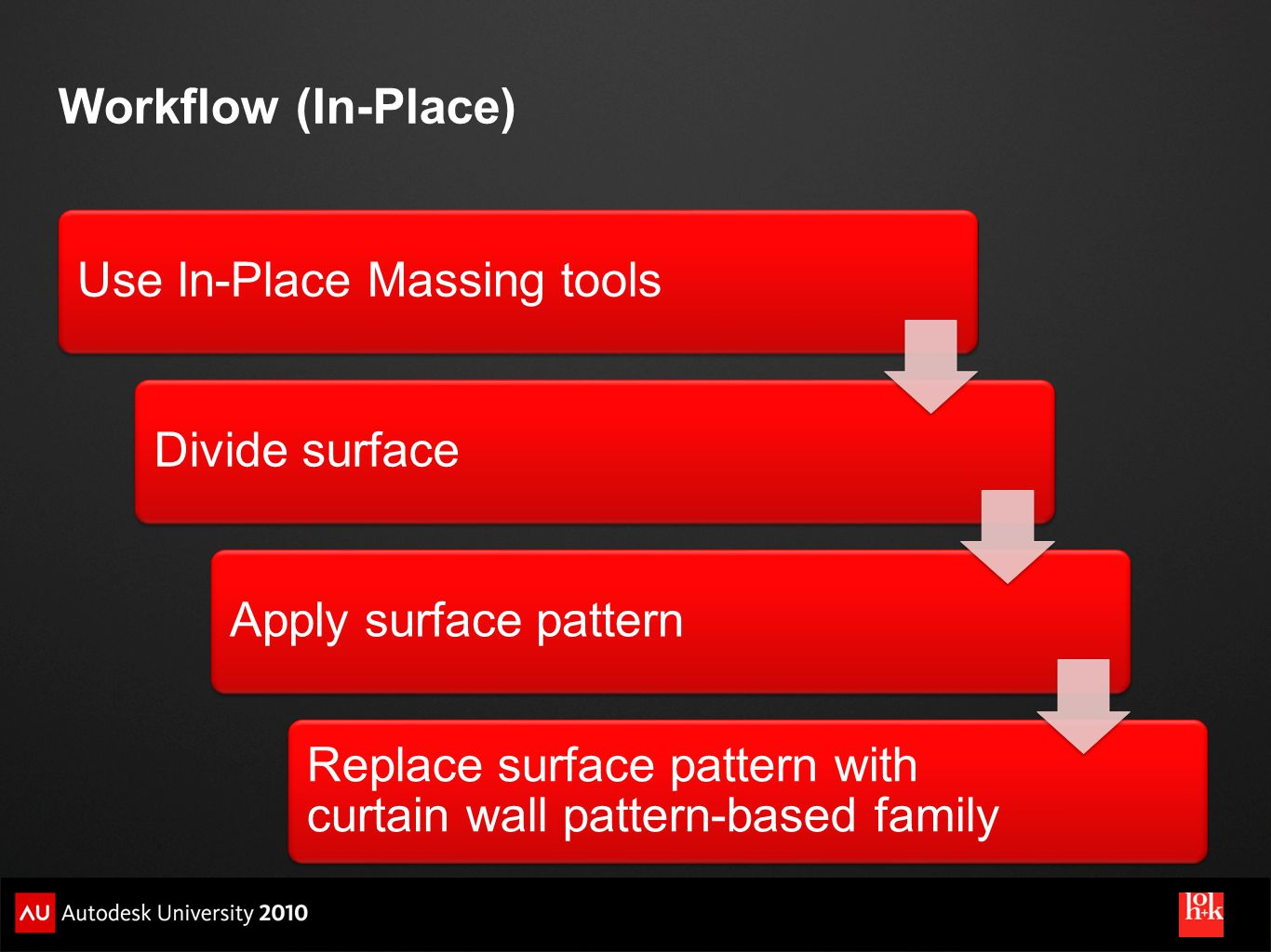 Workflow (In-Place) Use In-Place Massing tools Divide surface