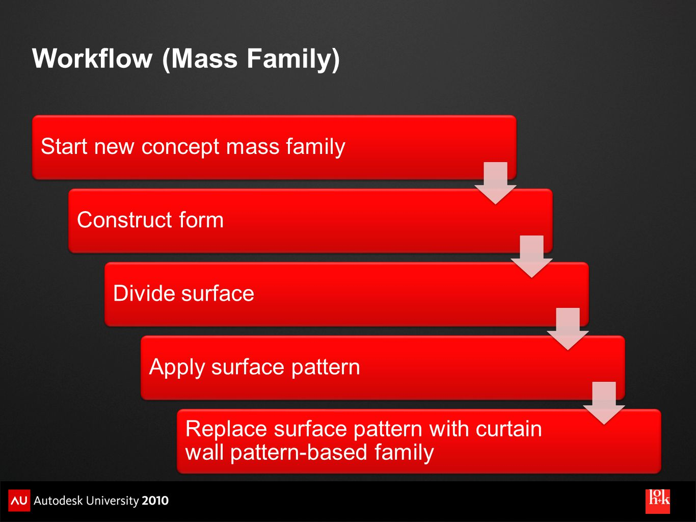 Workflow (Mass Family)
