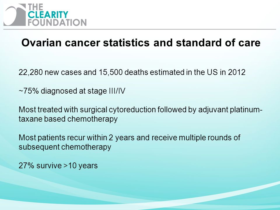 Ovarian cancer statistics and standard of care