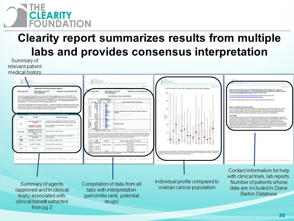 Clearity report summarizes results from multiple labs and provides consensus interpretation