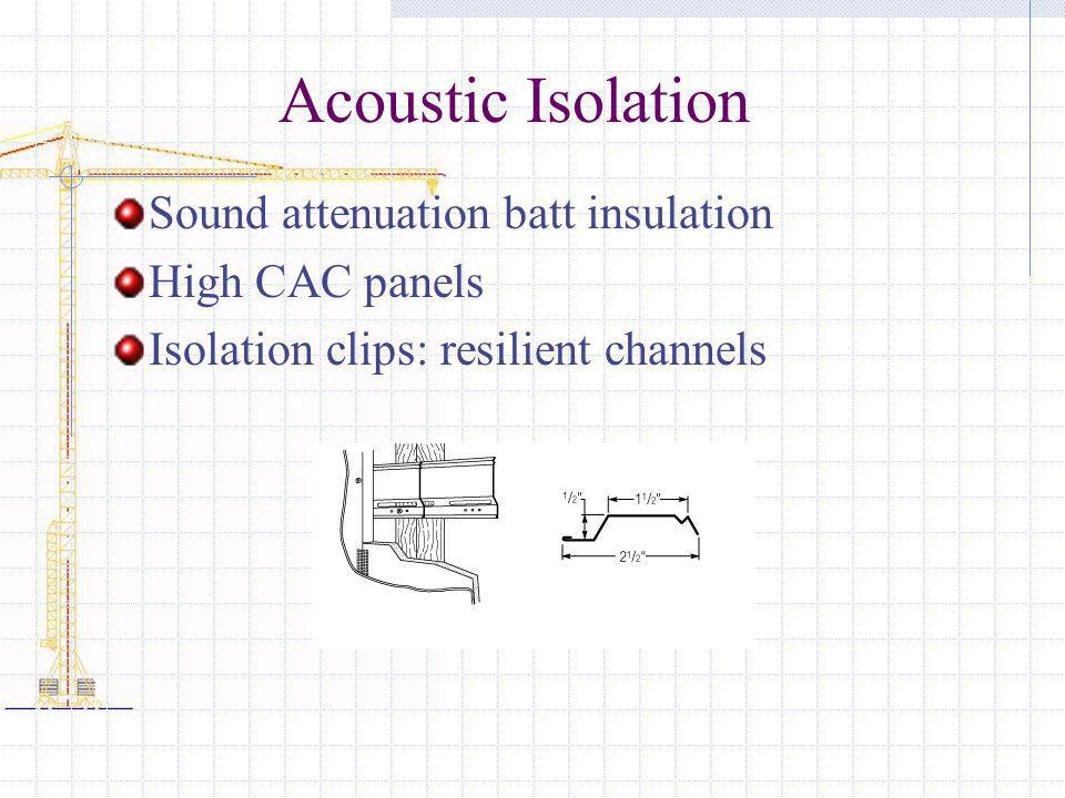 Acoustic Isolation Sound attenuation batt insulation High CAC panels