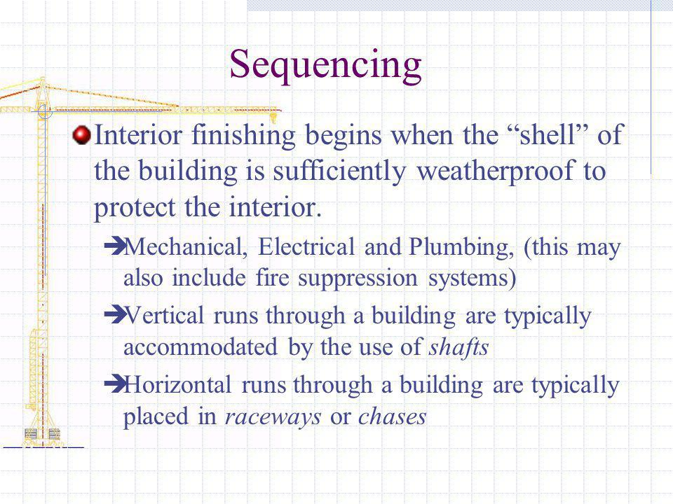 Sequencing Interior finishing begins when the shell of the building is sufficiently weatherproof to protect the interior.