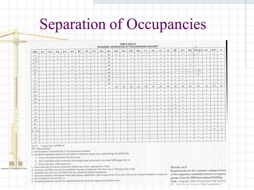 Separation of Occupancies