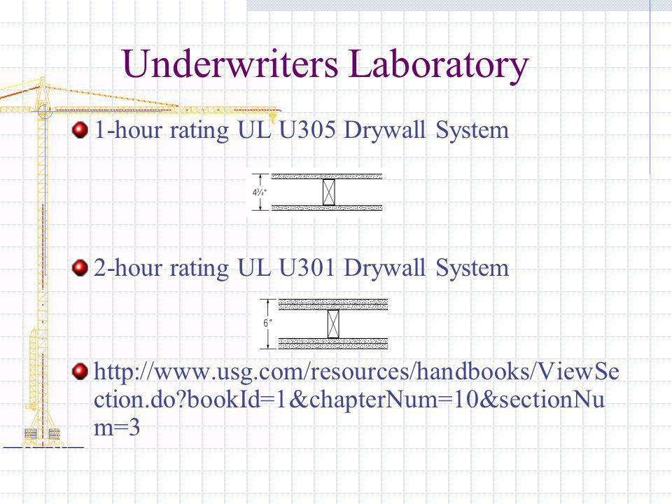 Underwriters Laboratory