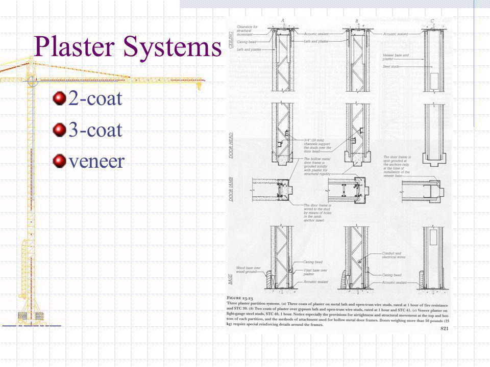 Plaster Systems 2-coat 3-coat veneer