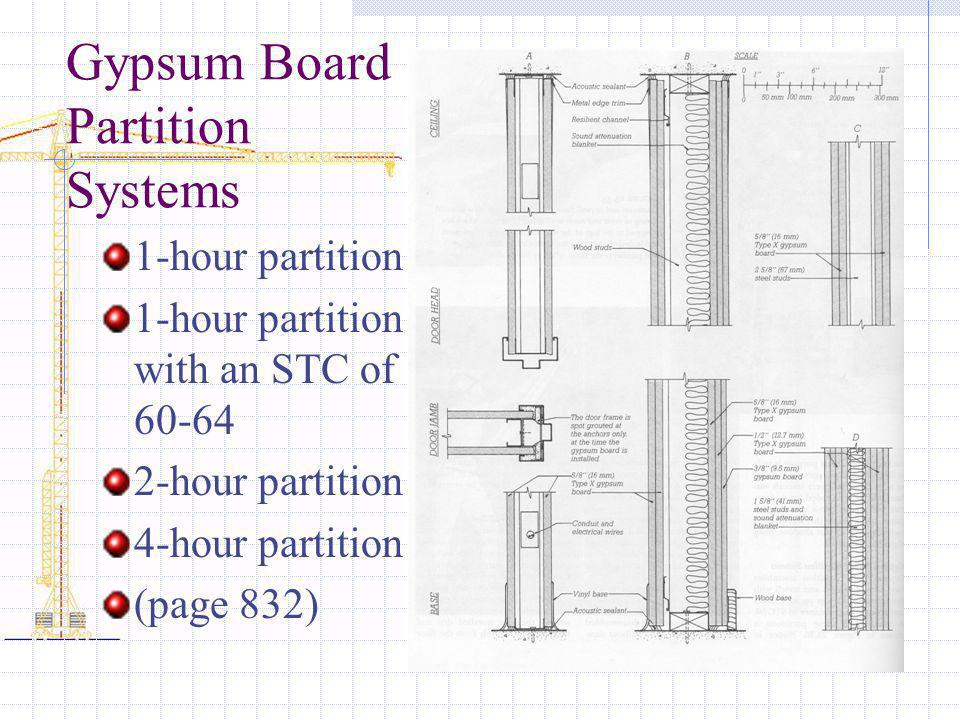 Gypsum Board Partition Systems
