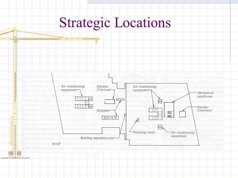 Strategic Locations