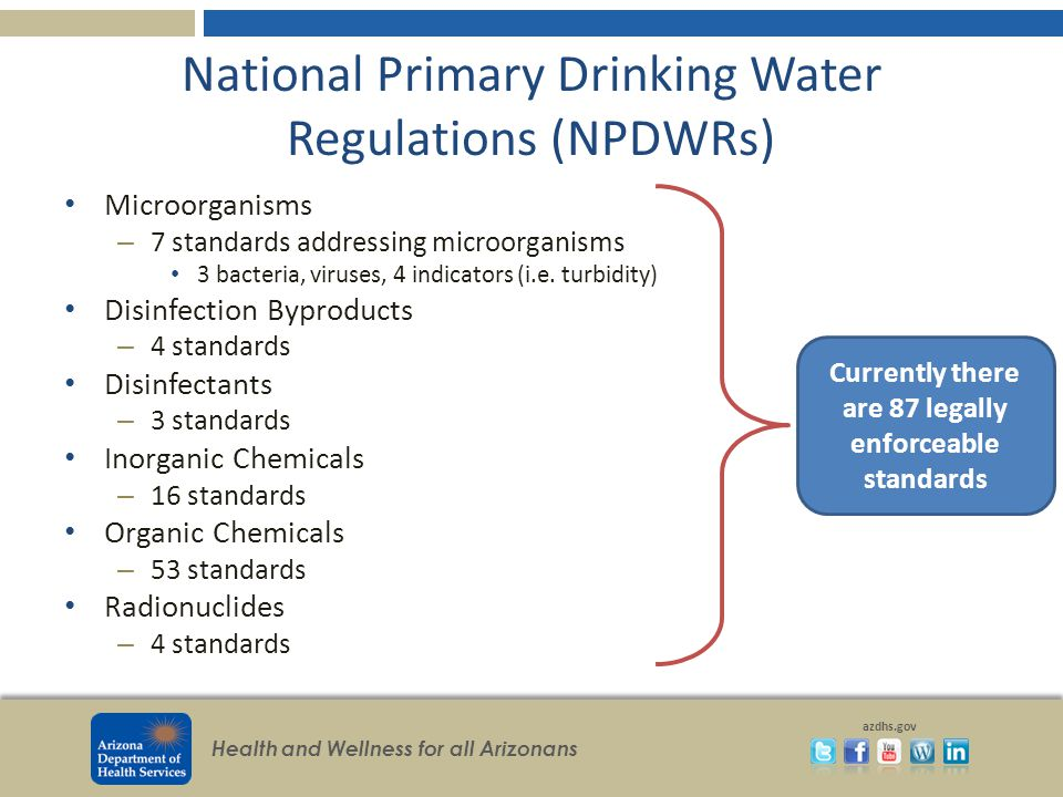 National Primary Drinking Water Regulations (NPDWRs)