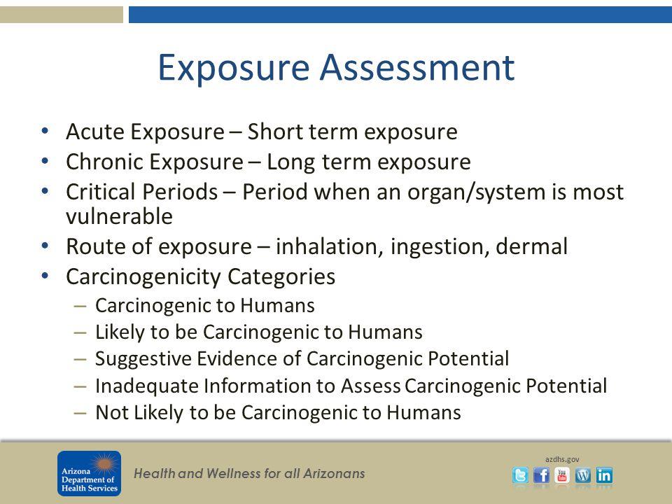 Exposure Assessment Acute Exposure – Short term exposure