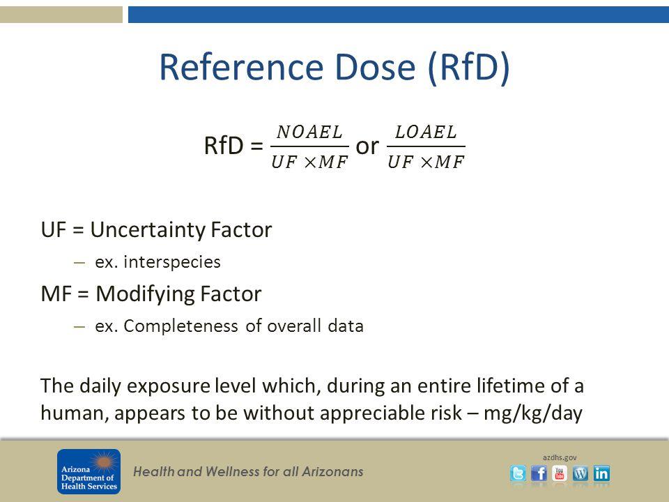 RfD = 𝑁𝑂𝐴𝐸𝐿 𝑈𝐹 ×𝑀𝐹 or 𝐿𝑂𝐴𝐸𝐿 𝑈𝐹 ×𝑀𝐹