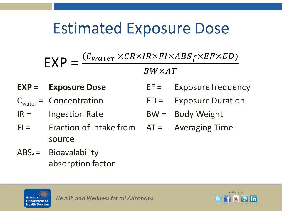 Estimated Exposure Dose