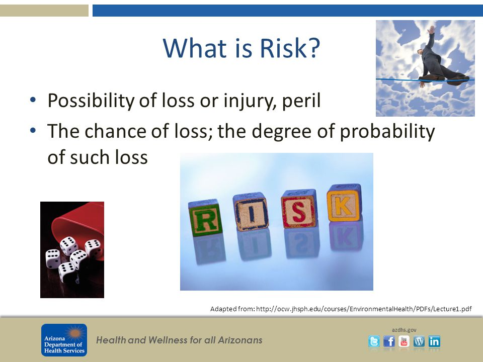 What is Risk Possibility of loss or injury, peril