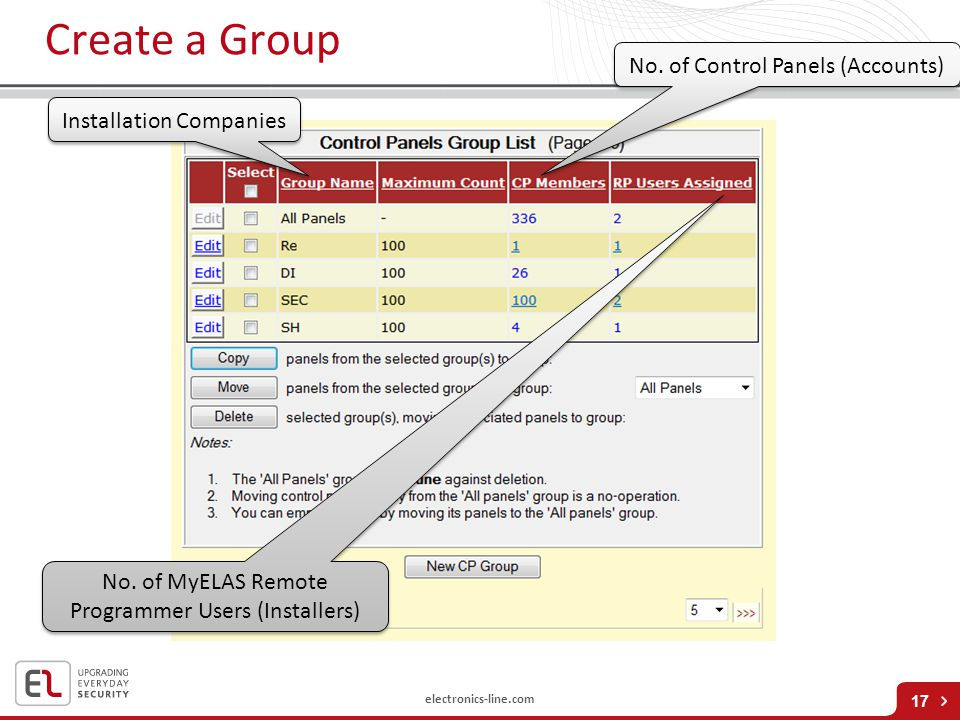 Create a Group No. of Control Panels (Accounts) Installation Companies