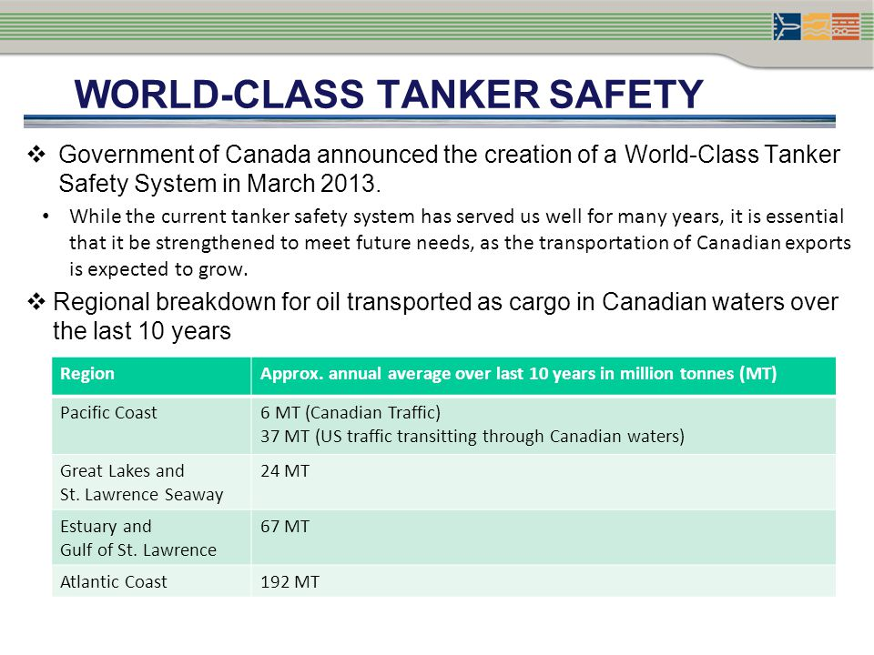 World-Class Tanker Safety