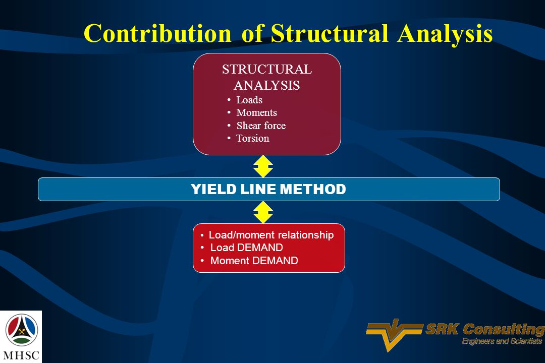 Contribution of Structural Analysis