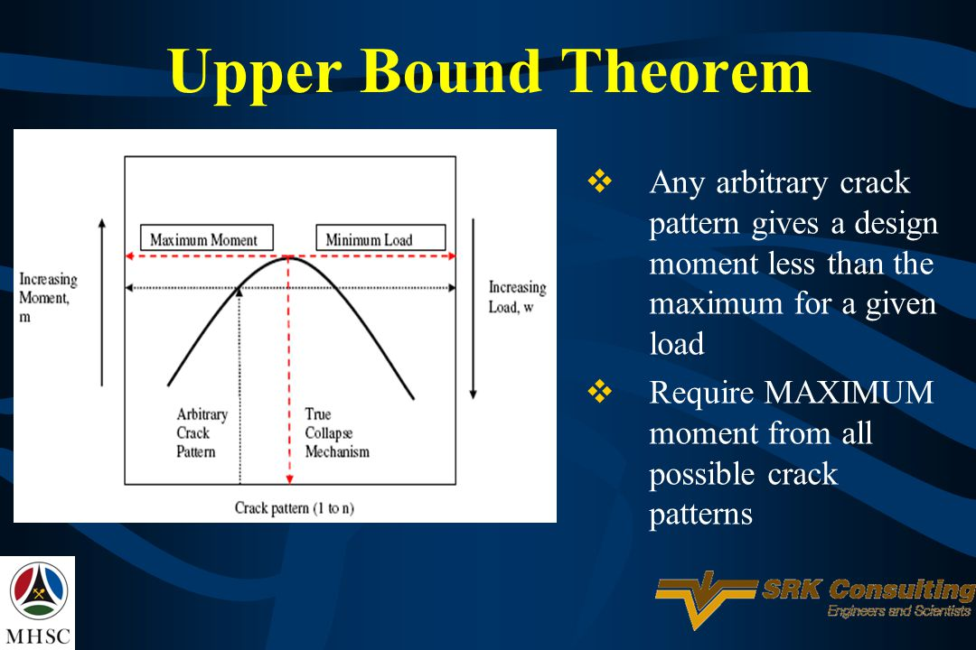 Upper Bound Theorem Any arbitrary crack pattern gives a design moment less than the maximum for a given load.