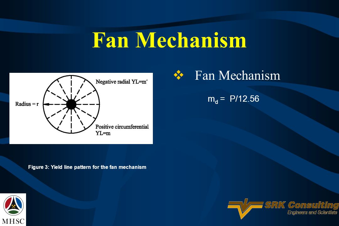 Figure 3: Yield line pattern for the fan mechanism