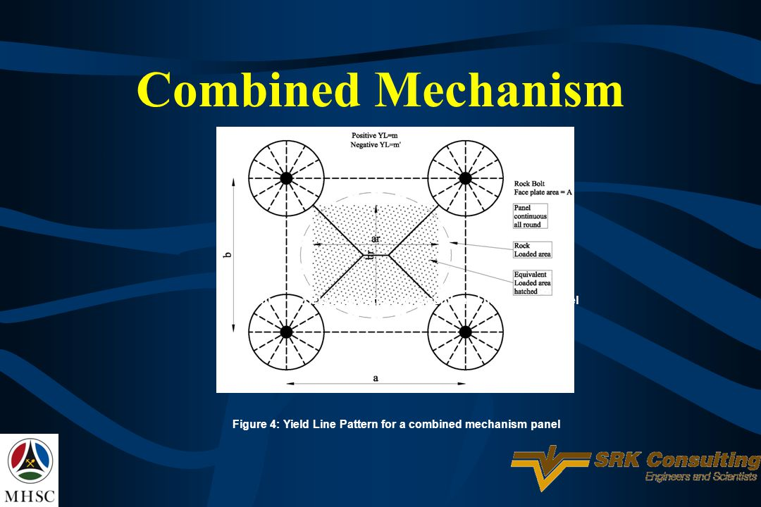 Combined Mechanism Figure 4: Yield Line Pattern for a combined mechanism panel.