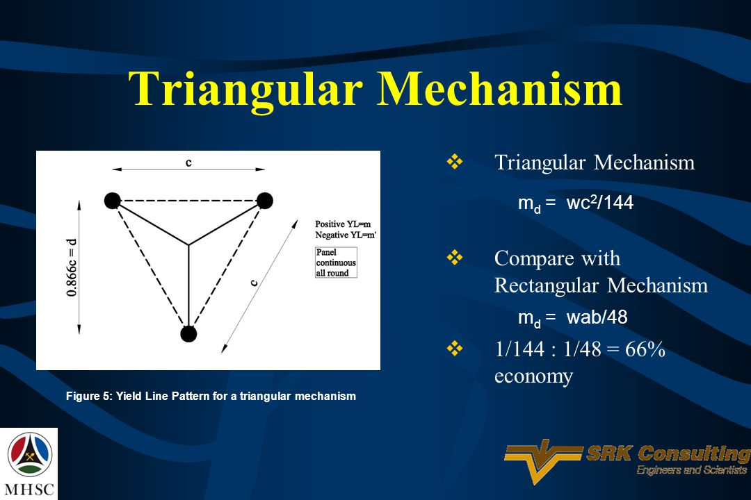Figure 5: Yield Line Pattern for a triangular mechanism