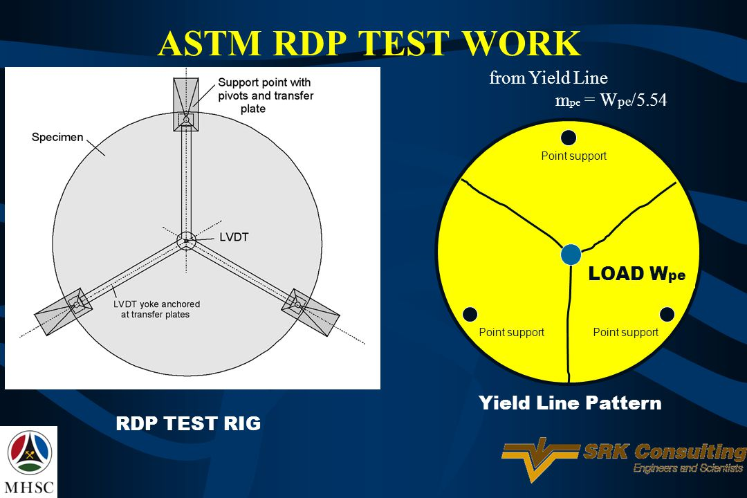 ASTM RDP TEST WORK from Yield Line mpe = Wpe/5.54 LOAD Wpe