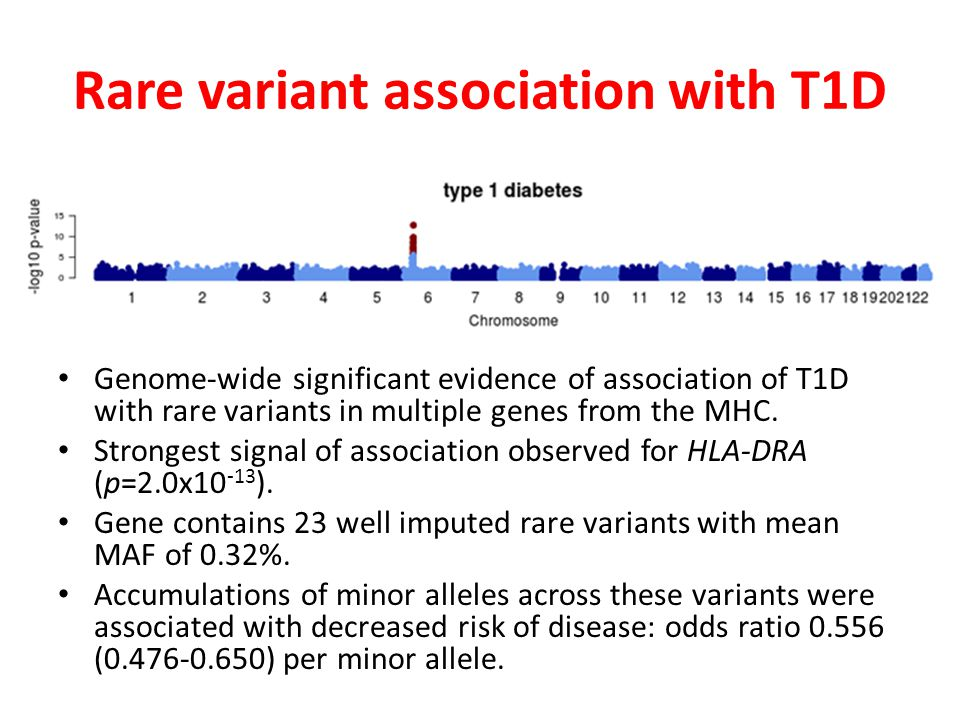 Rare variant association with T1D