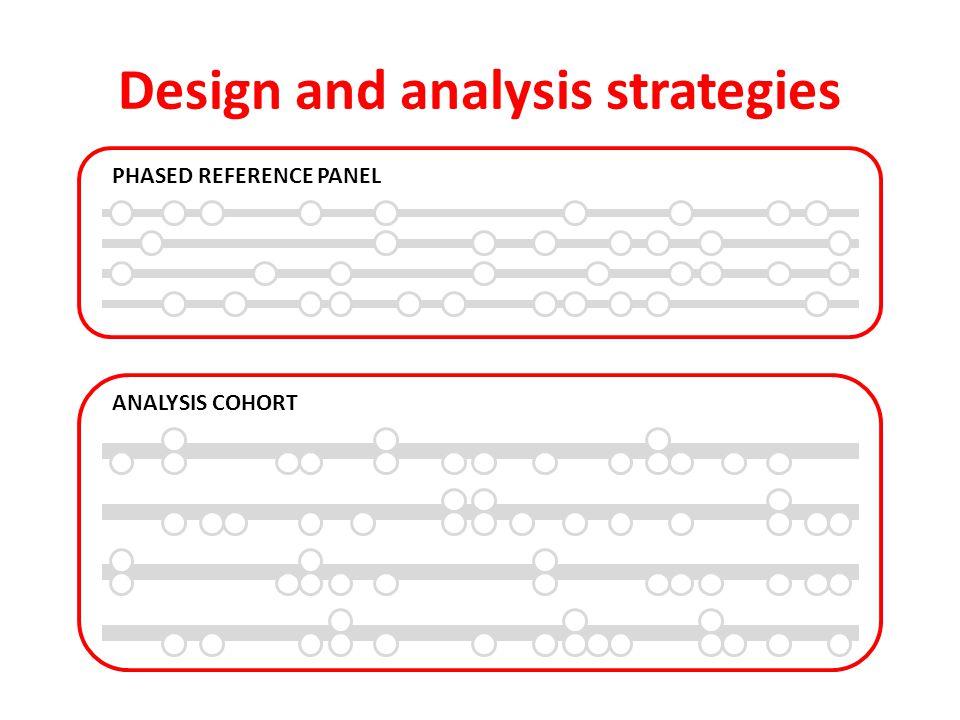 Design and analysis strategies