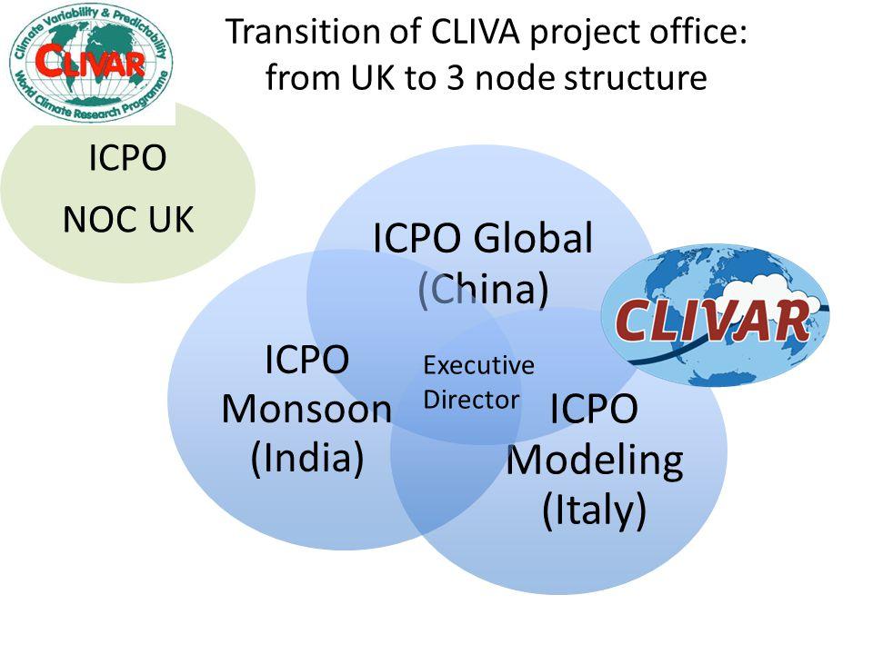 ICPO Global (China) ICPO Monsoon (India) ICPO Modeling (Italy) ICPO
