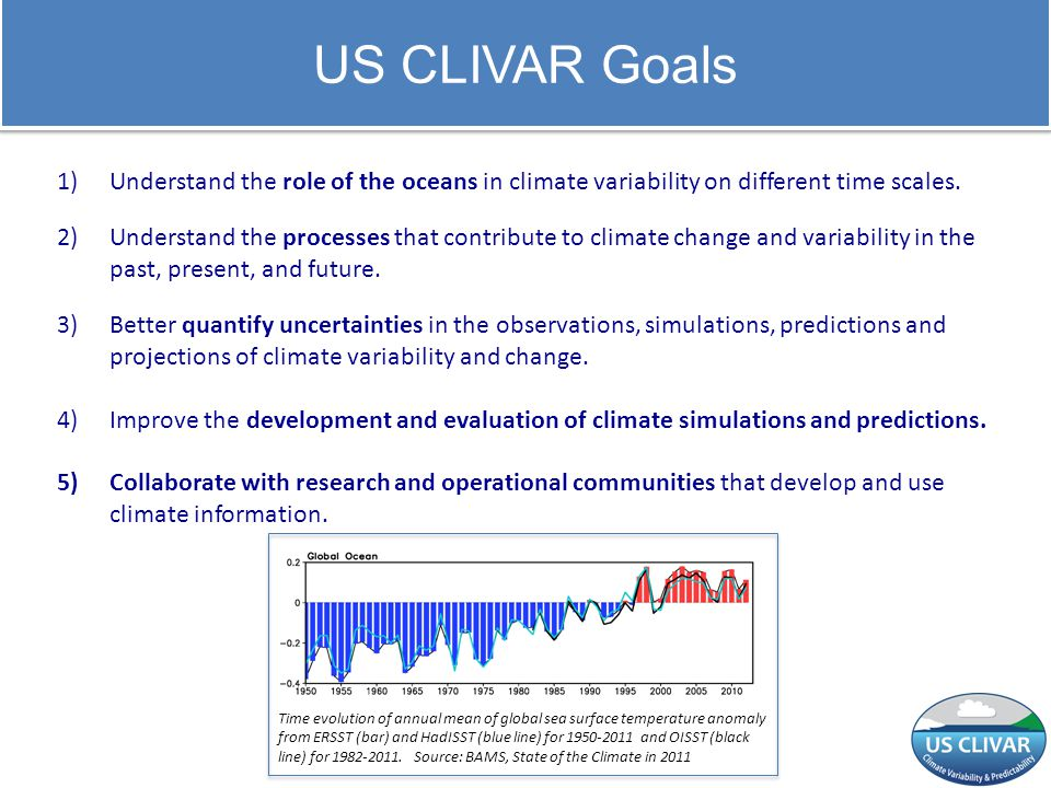 US CLIVAR Goals Understand the role of the oceans in climate variability on different time scales.